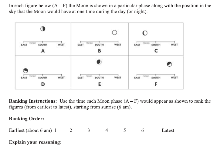 moon phases. Moon Phases Ranking Tast