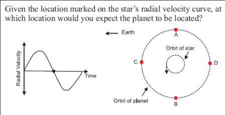 think-pair-share-radial-velocity